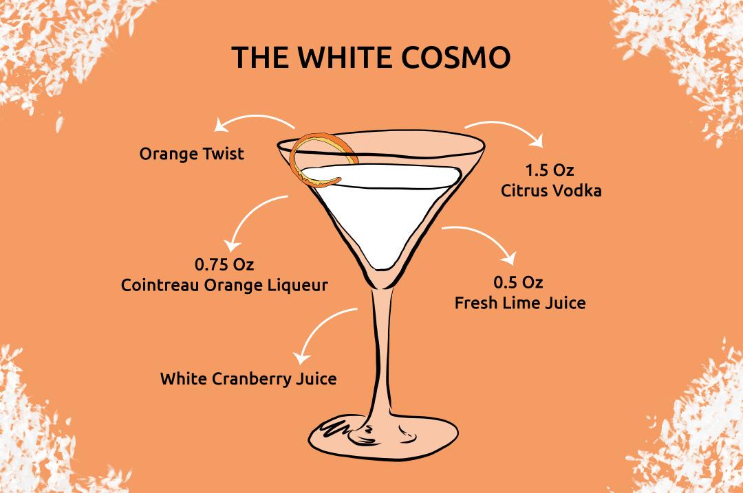 the_white_cosmo
