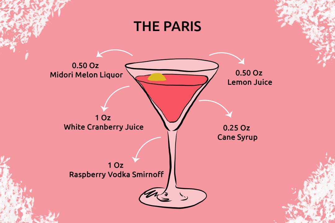 the_paris_cosmo