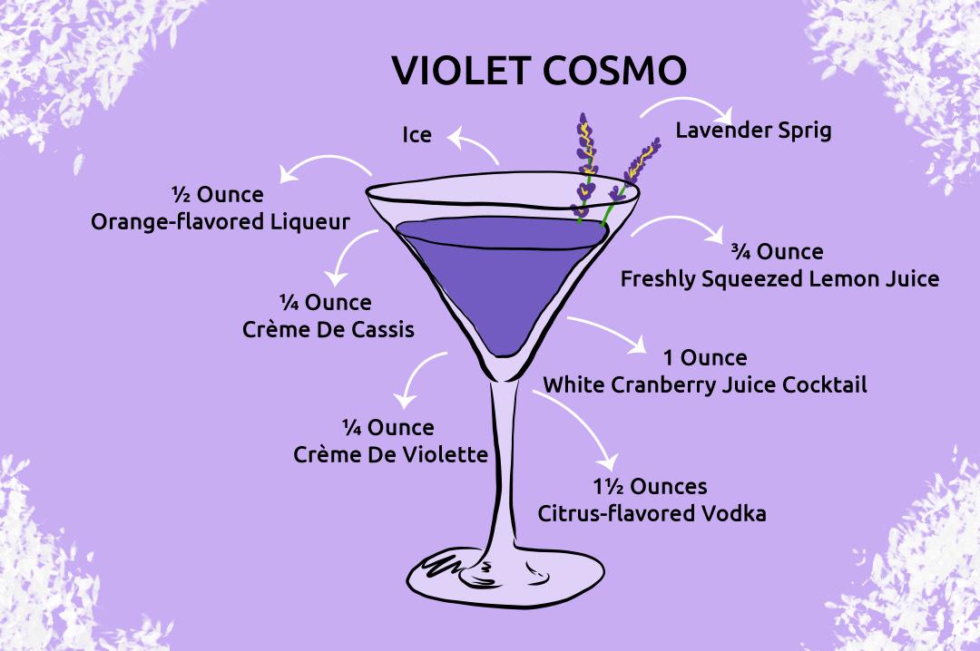 violet_cosmo