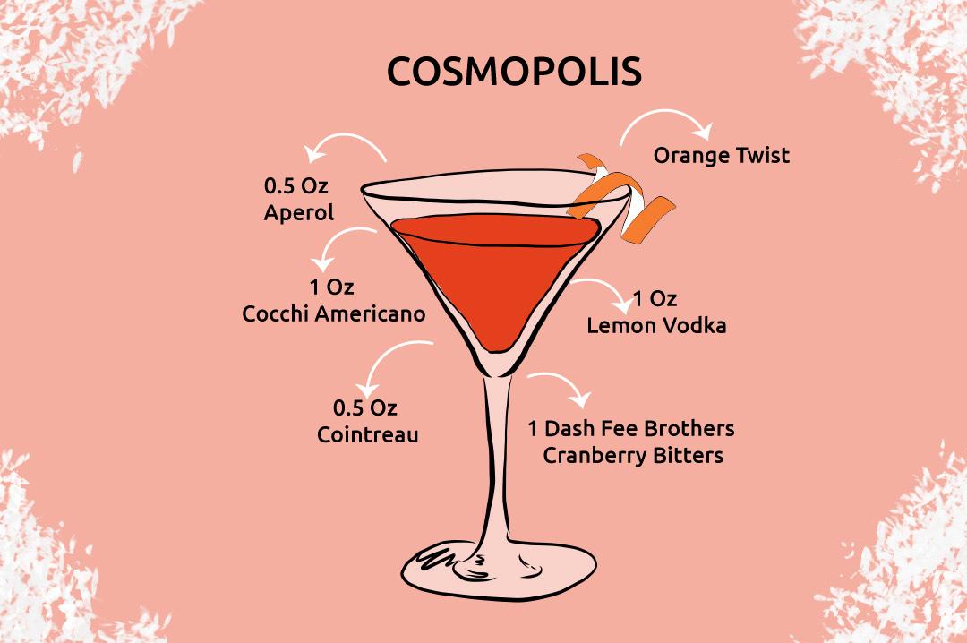 the_cosmopolis