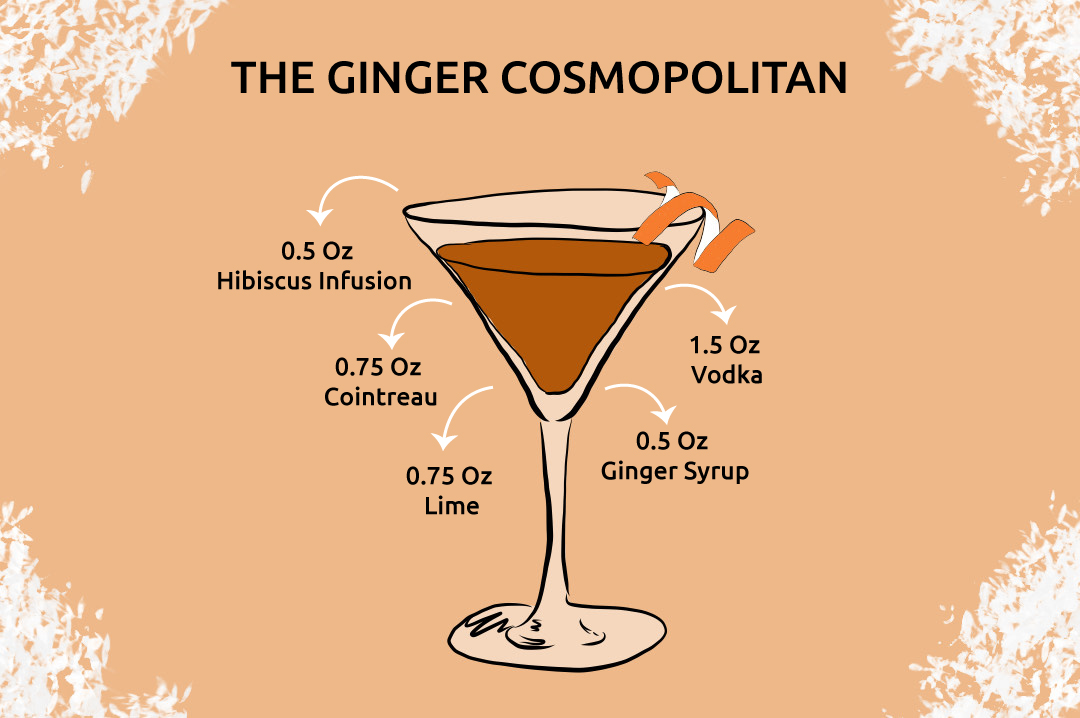 the_ginger_cosmo