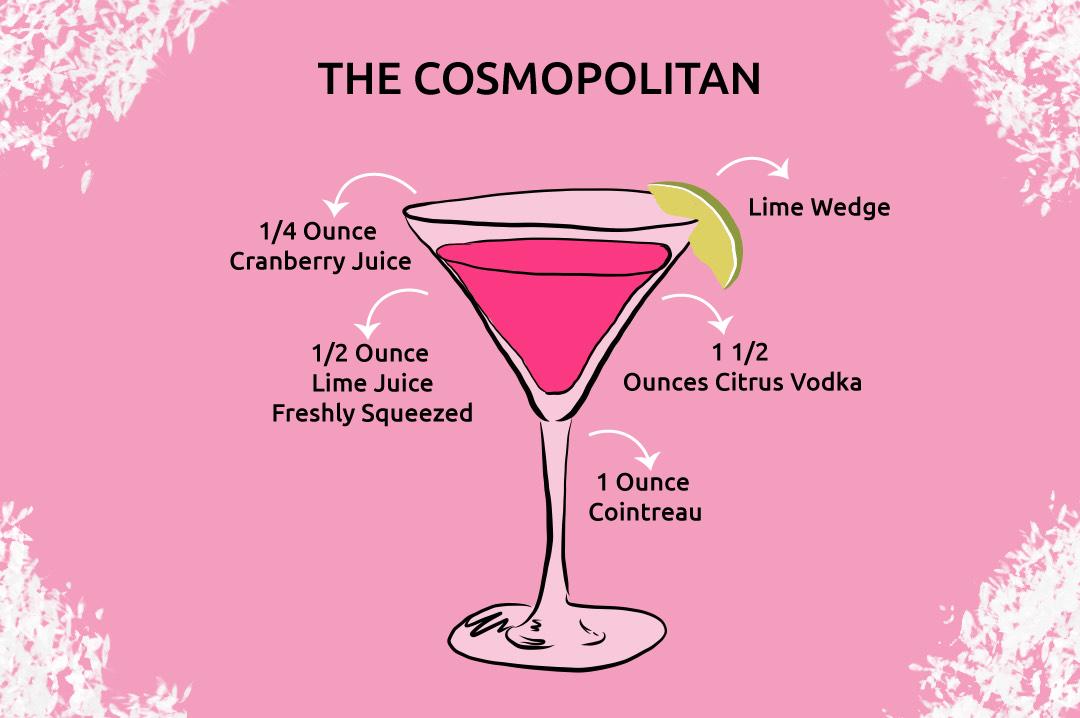 the_classic_cosmo