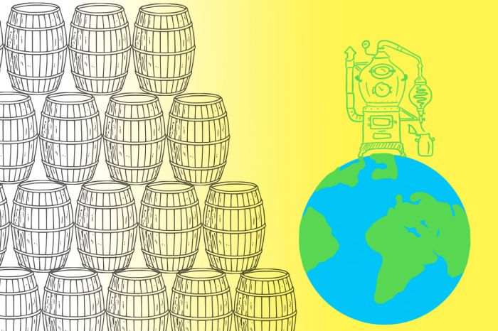 Photo for: 10 Sustainable Distilleries Making a Difference